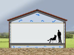 Cámaras de aire - Aislamientos TecnoHome