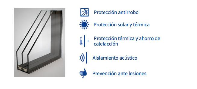 Nuevo triple cristal tecnohome - Ventanas aislamiento acustico ...