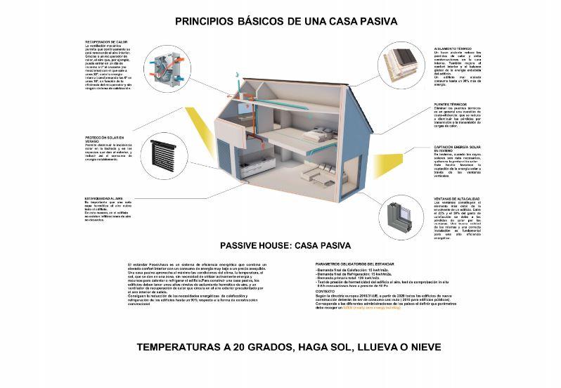 construccion casas pasivas
